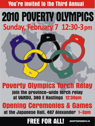 Poverty Olympics